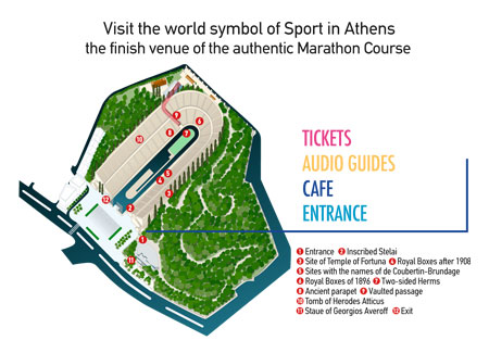 Visit: The Panathenaic Stadium